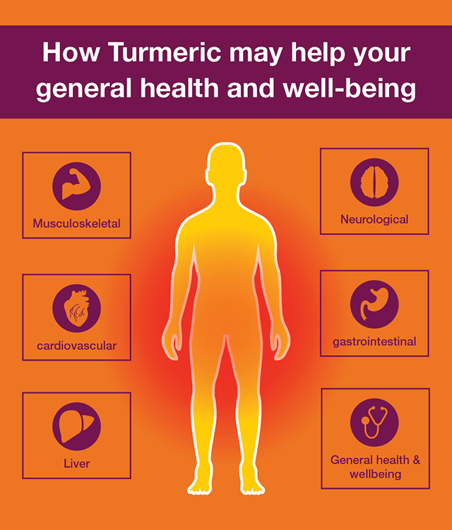 Turmeric-Infographic-for-Blog.jpg